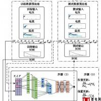 基于卷积神经网络估算锂离子电池健康状态(SOH)的新方法